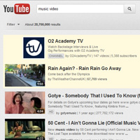 YouTube Video Optimization For Musicians